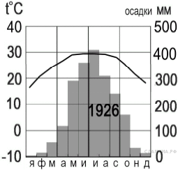 http://geo.sdamgia.ru/get_file?id=5539