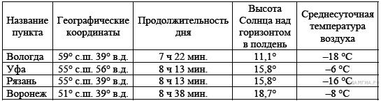 http://geo.sdamgia.ru/get_file?id=347