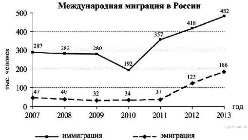 http://geo.sdamgia.ru/get_file?id=6487