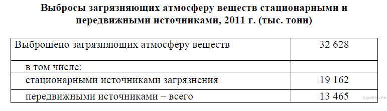 http://geo.sdamgia.ru/get_file?id=7825