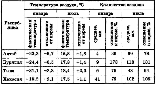 http://geo.sdamgia.ru/get_file?id=733
