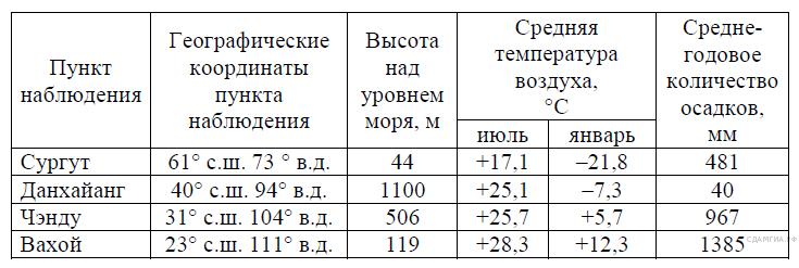 http://geo.sdamgia.ru/get_file?id=7843