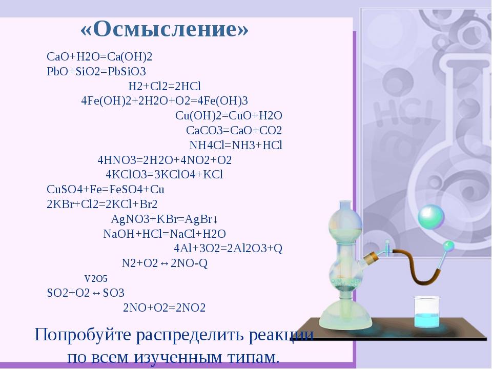 «Осмысление» Попробуйте распределить реакции по всем изученным типам. CaO+H2O...