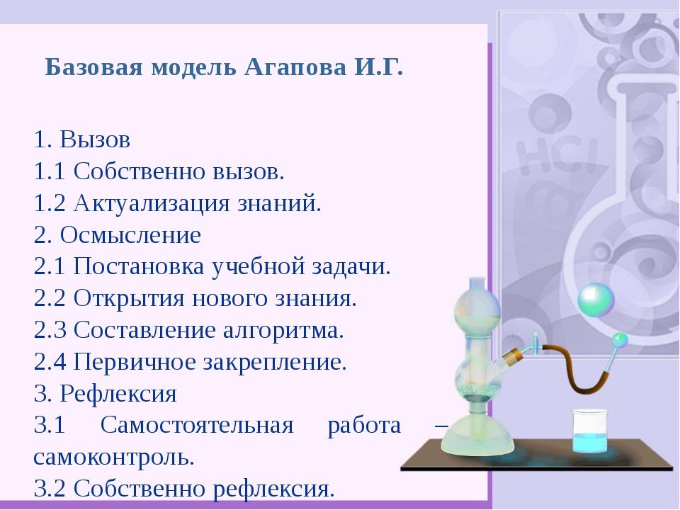 Базовая модель Агапова И.Г. 1. Вызов 1.1 Собственно вызов. 1.2 Актуализация з...