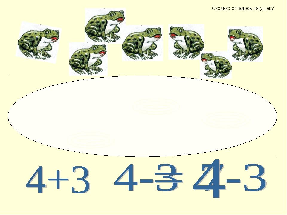 Сколько осталось лягушек?