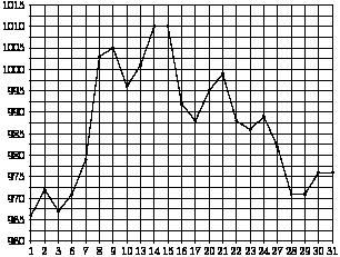 http://mathb.reshuege.ru/pics/26.eps