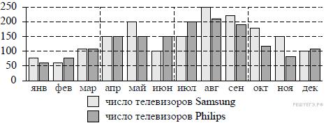 http://mathb.reshuege.ru/get_file?id=18343