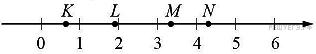 http://mathb.reshuege.ru/get_file?id=16638