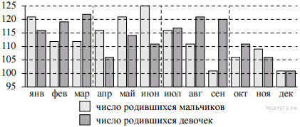 http://mathb.reshuege.ru/get_file?id=18498