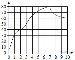 http://mathb.reshuege.ru/get_file?id=19468