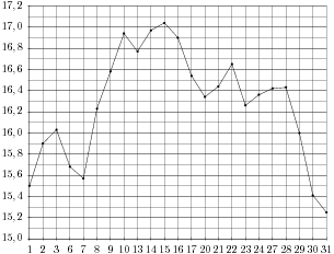 http://mathb.reshuege.ru/pics/23.eps