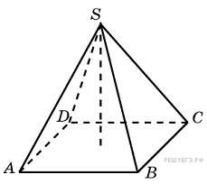 http://mathb.reshuege.ru/get_file?id=881
