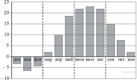 http://mathb.reshuege.ru/get_file?id=16650