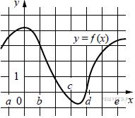 http://mathb.reshuege.ru/get_file?id=16275
