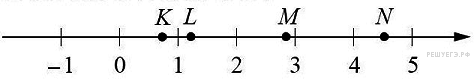 http://mathb.reshuege.ru/get_file?id=16622