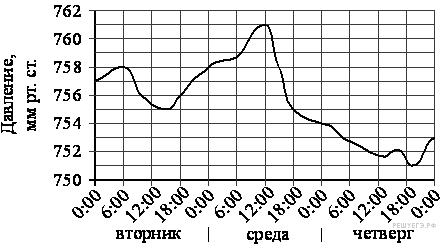 http://mathb.reshuege.ru/get_file?id=16394