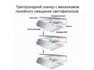 Трехпроходной сканер с механизмом линейного смещения светофильтров