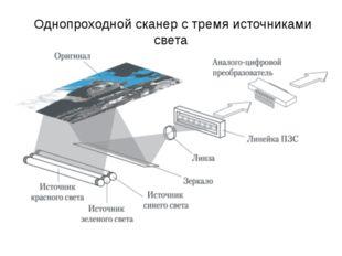 Однопроходной сканер с тремя источниками света
