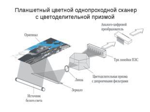 Планшетный цветной однопроходной сканер с цветоделительной призмой