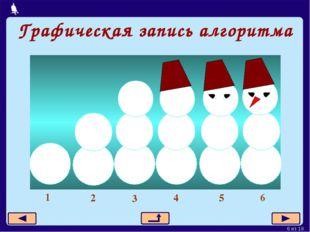 Графическая запись алгоритма Москва, 2006 г. * из 18