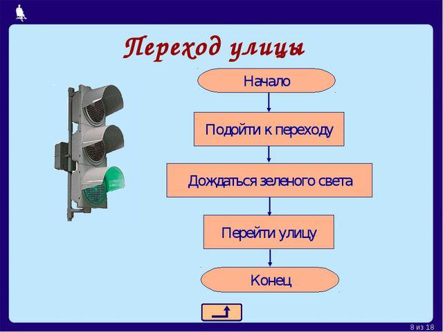 Переход улицы Москва, 2006 г. * из 18