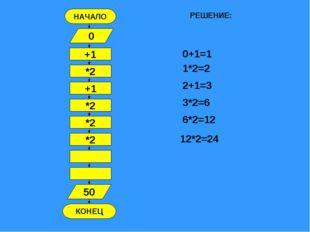 НАЧАЛО КОНЕЦ +1 0 *2 +1 *2 *2 *2 50 РЕШЕНИЕ: 0+1=1 1*2=2 2+1=3 3*2=6 6*2=12 1