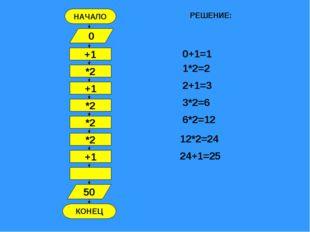 НАЧАЛО КОНЕЦ +1 0 *2 +1 *2 *2 *2 +1 50 РЕШЕНИЕ: 0+1=1 1*2=2 2+1=3 3*2=6 6*2=1