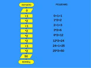 НАЧАЛО КОНЕЦ +1 0 *2 +1 *2 *2 *2 +1 *2 50 РЕШЕНИЕ: 0+1=1 1*2=2 2+1=3 3*2=6 6*