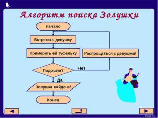 Алгоритм поиска Золушки Москва, 2006 г. * из 23