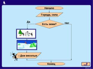 Москва, 2006 г. * из 23