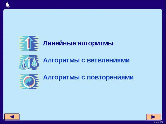 Линейные алгоритмы Алгоритмы с ветвлениями Алгоритмы с повторениями Москва, 2...