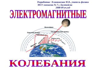 Разработка: Клинковская М.В., учитель физики МОУ гимназии № 7 г. Балтийска 20