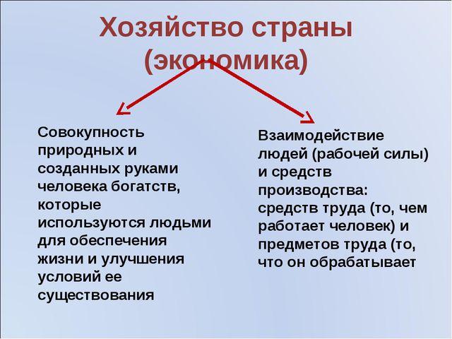 Хозяйство страны (экономика) Совокупность природных и созданных руками челове...