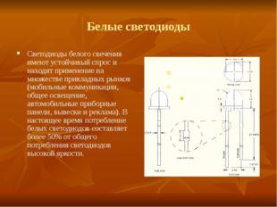 Белые светодиоды Светодиоды белого свечения имеют устойчивый спрос и находят