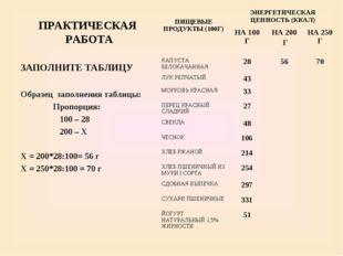 ПРАКТИЧЕСКАЯ РАБОТА ЗАПОЛНИТЕ ТАБЛИЦУ Образец заполнения таблицы: Пропорция: