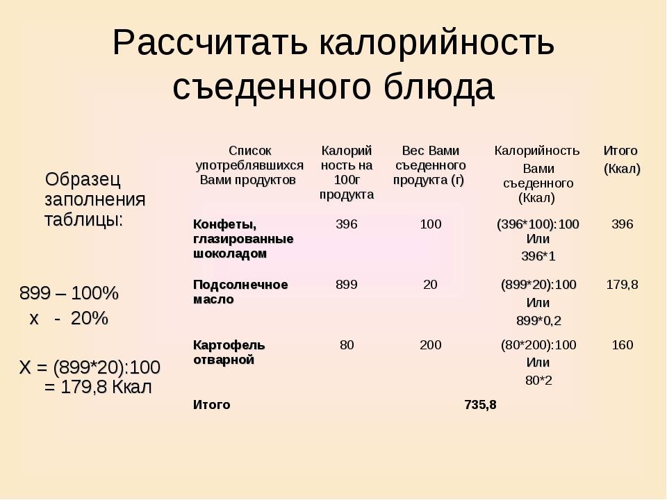 Рассчитать калорийность съеденного блюда Образец заполнения таблицы: 899 – 10...