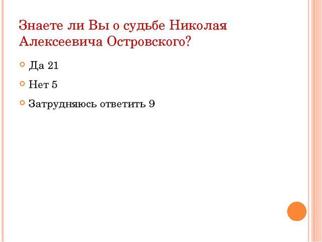 Знаете ли Вы о судьбе Николая Алексеевича Островского? Да 21 Нет 5 Затрудняюс...