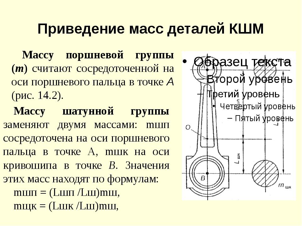 Приведение масс деталей КШМ Массу поршневой группы (m) считают сосредоточенно...