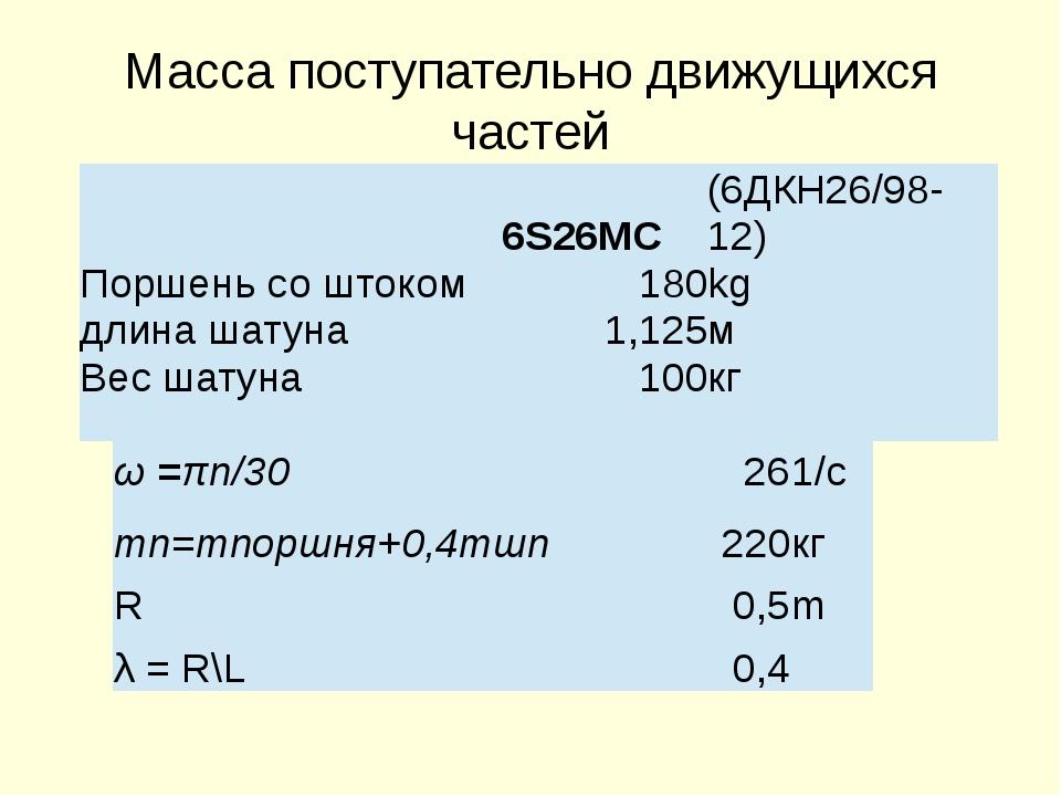 Масса поступательно движущихся частей 6S26МС (6ДКН26/98-12) Поршень со штоком...