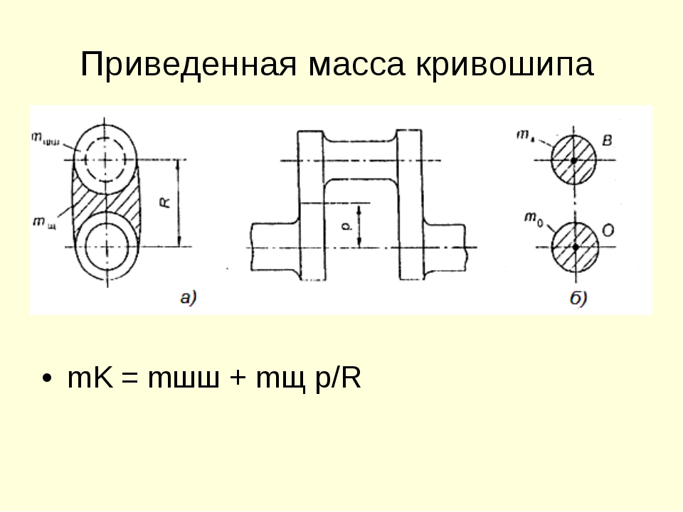 Приведенная масса кривошипа mK = mшш + mщ p/R mK = mшш + mщ p/R