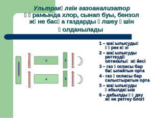 Ультракүлгін газоанализатор құрамында хлор, сынап буы, бензол және басқа газд