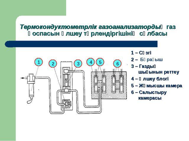Термокондуктометрлік газоанализатордың газ қоспасын өлшеу түрлендіргішінің сұ...