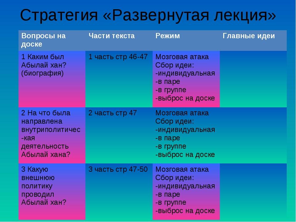 Стратегия «Развернутая лекция» Вопросы на доскеЧасти текстаРежим Главные и...