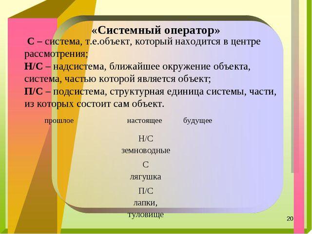 * «Системный оператор» С– система, т.е.объект, который находится в центре р...