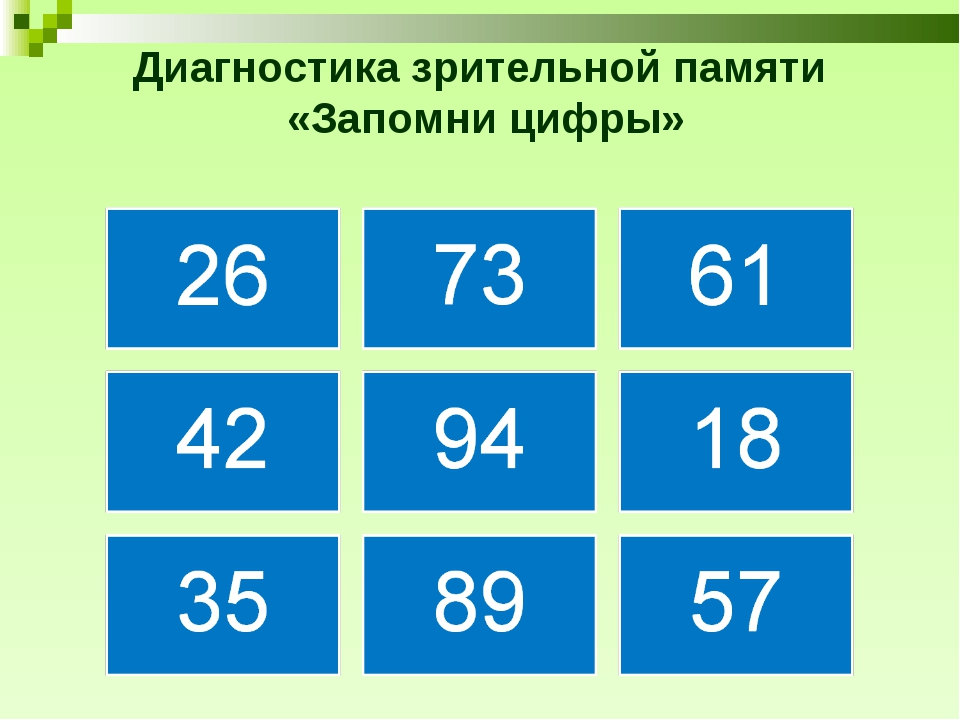 Диагностика зрительной памяти «Запомни цифры»