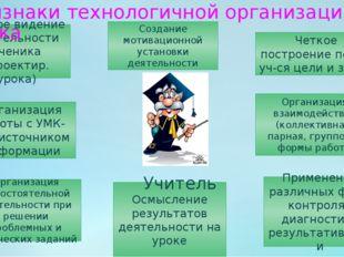 Применение различных форм контроля , диагностики результативности Организация