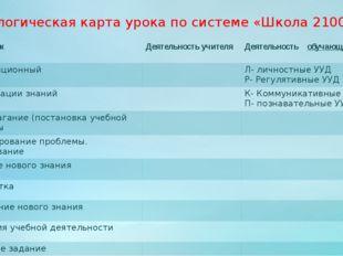 Технологическая карта урока по системе «Школа 2100» Этапы урок Деятельность
