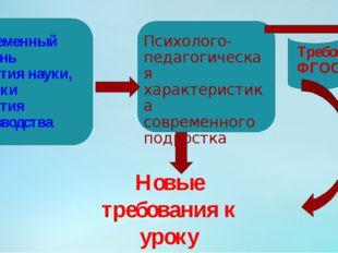 Современный уровень развития науки, техники развития производства Психолого-