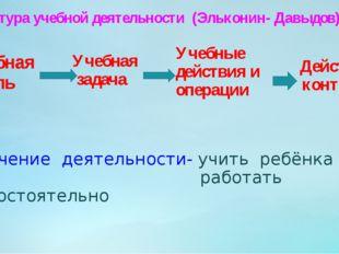 Структура учебной деятельности (Эльконин- Давыдов) Учебная цель Учебная задач
