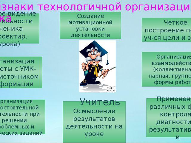 Применение различных форм контроля , диагностики результативности Организация...